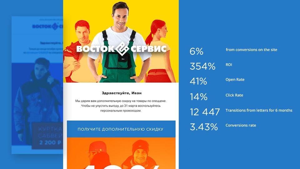 Email-маркетинг для интернет-магазина спецодежды «Восток-Сервис»