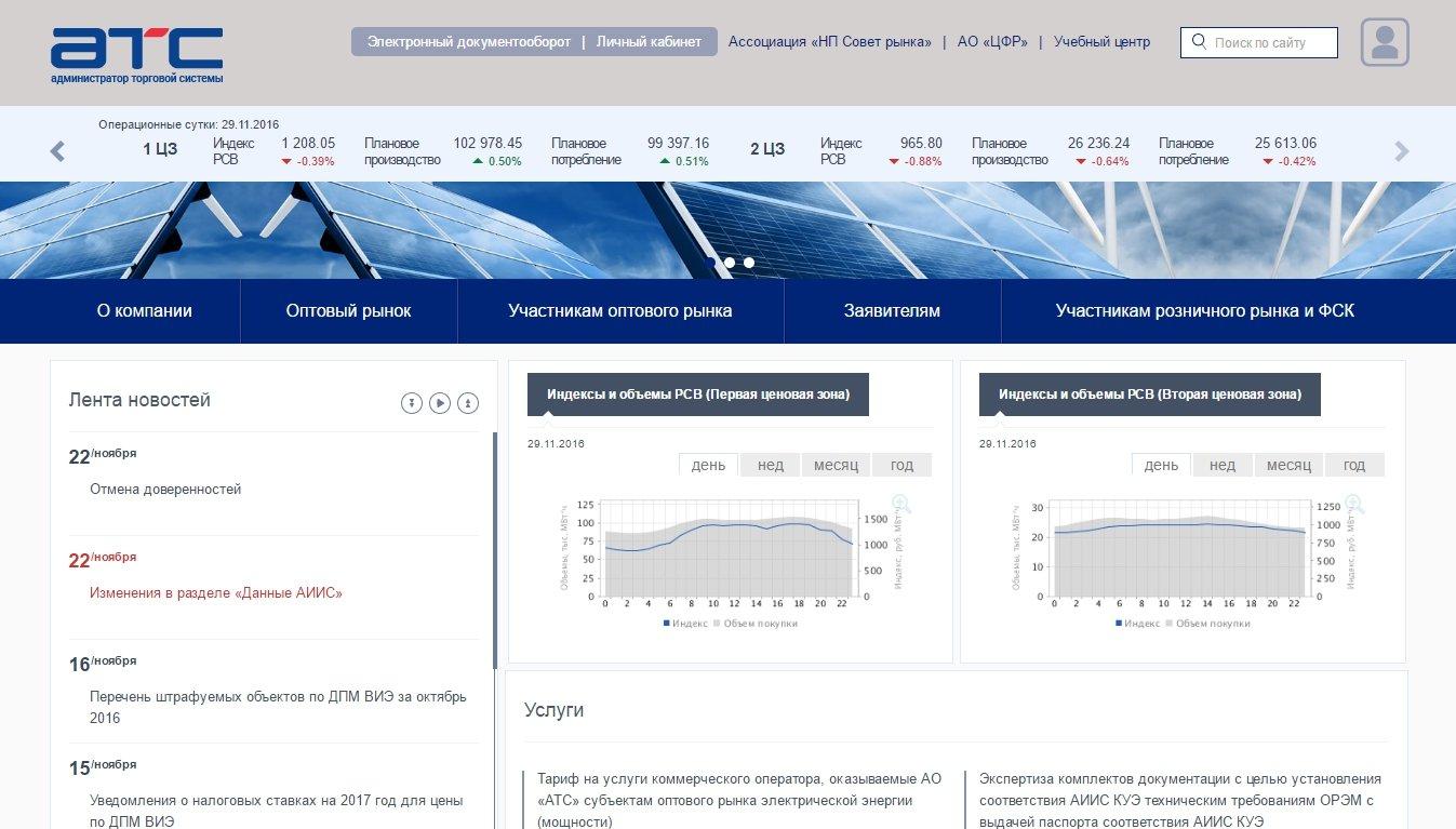 Разработка и техническое сопровождение сайта АТС