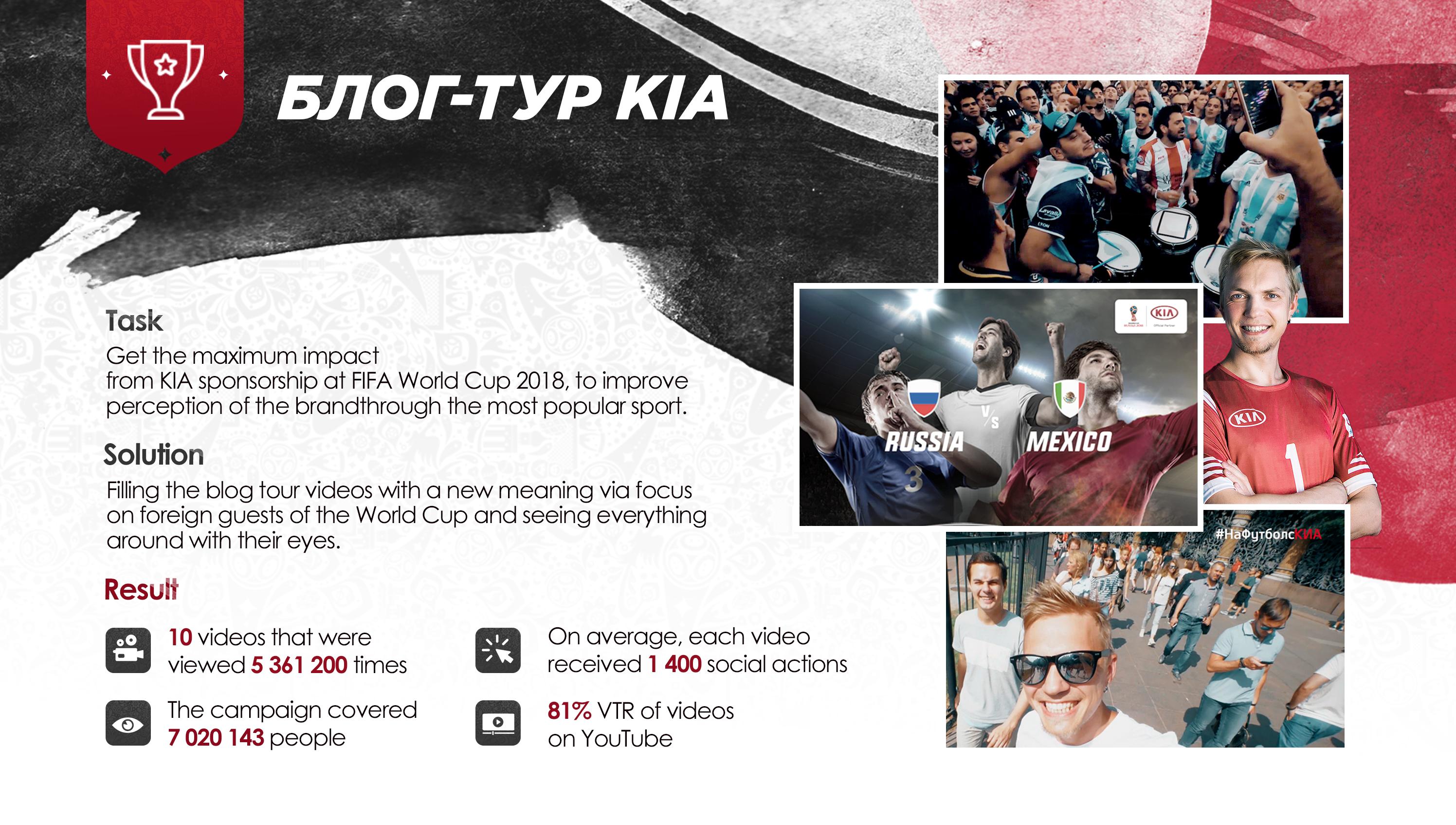 Блог-тур KIA