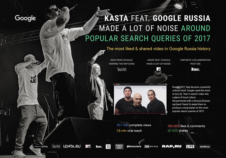 Google. Year in search 2017 feat Kasta