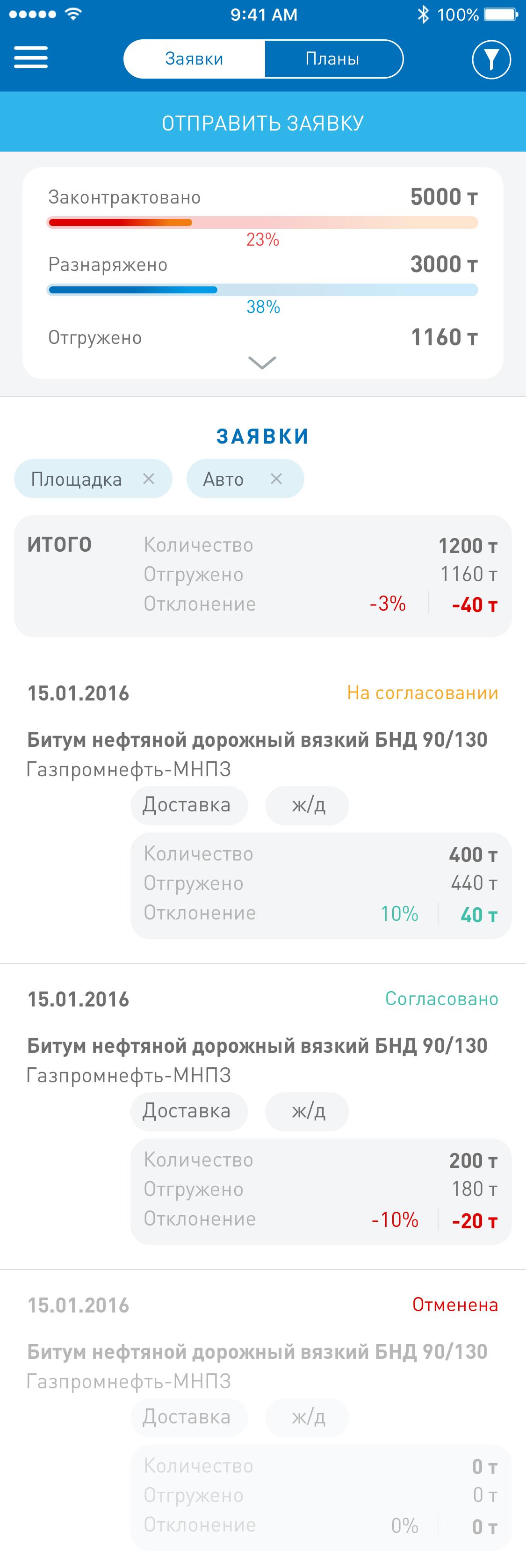Личный кабинет контрагента «Газпромнефть — Битумные материалы»