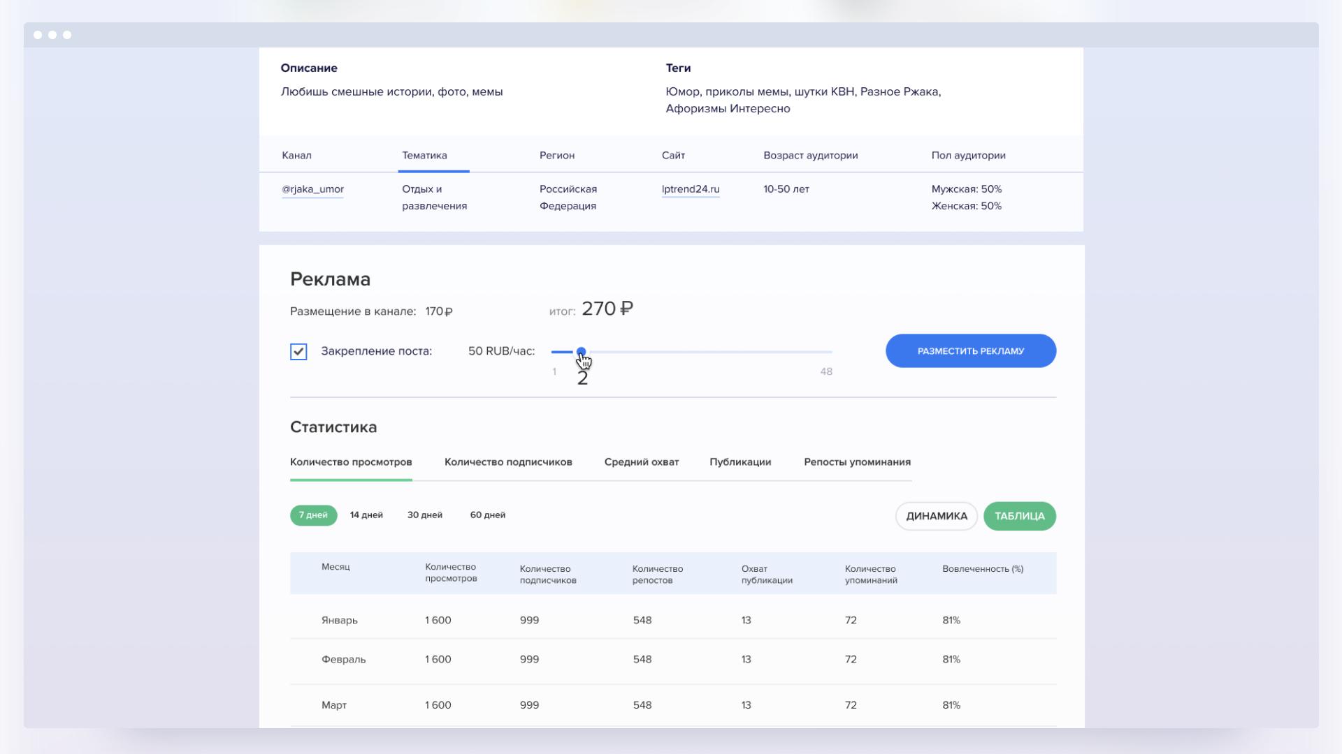 Buzz.im: платформа для размещения рекламы в Telegram