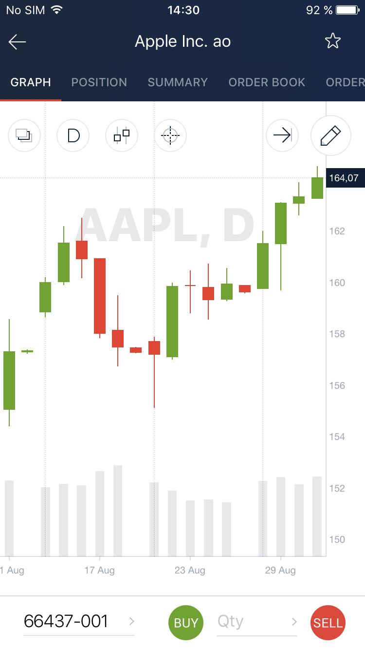 Мобильное приложение «Альфа-директ» для iOS и Android
