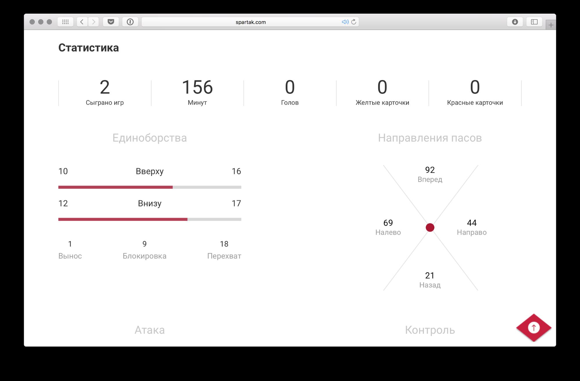 Официальный сайт ФК «Спартак»