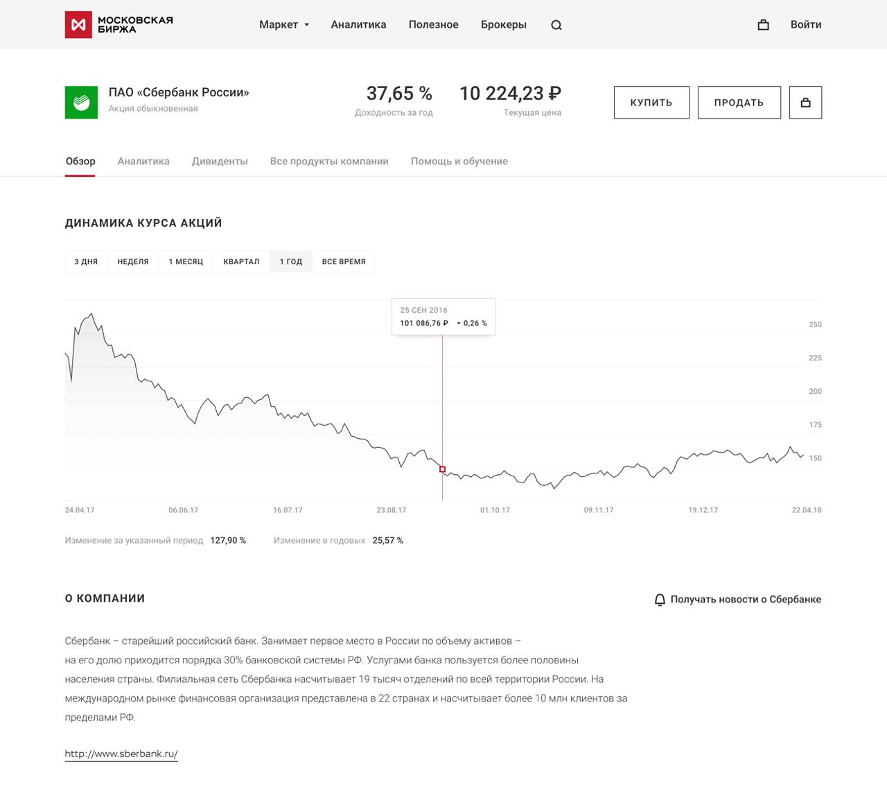 Создание маркетплейса инвестиций Московской биржи