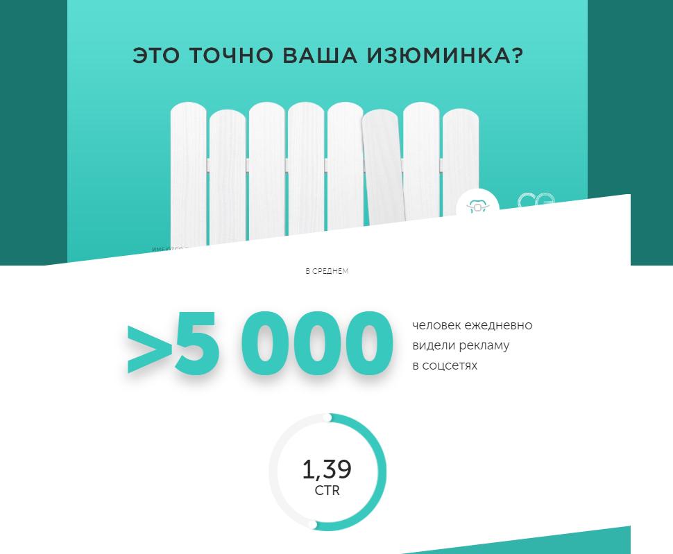Лидогенерация для стоматологической клиники «Ортодонт-Элит»