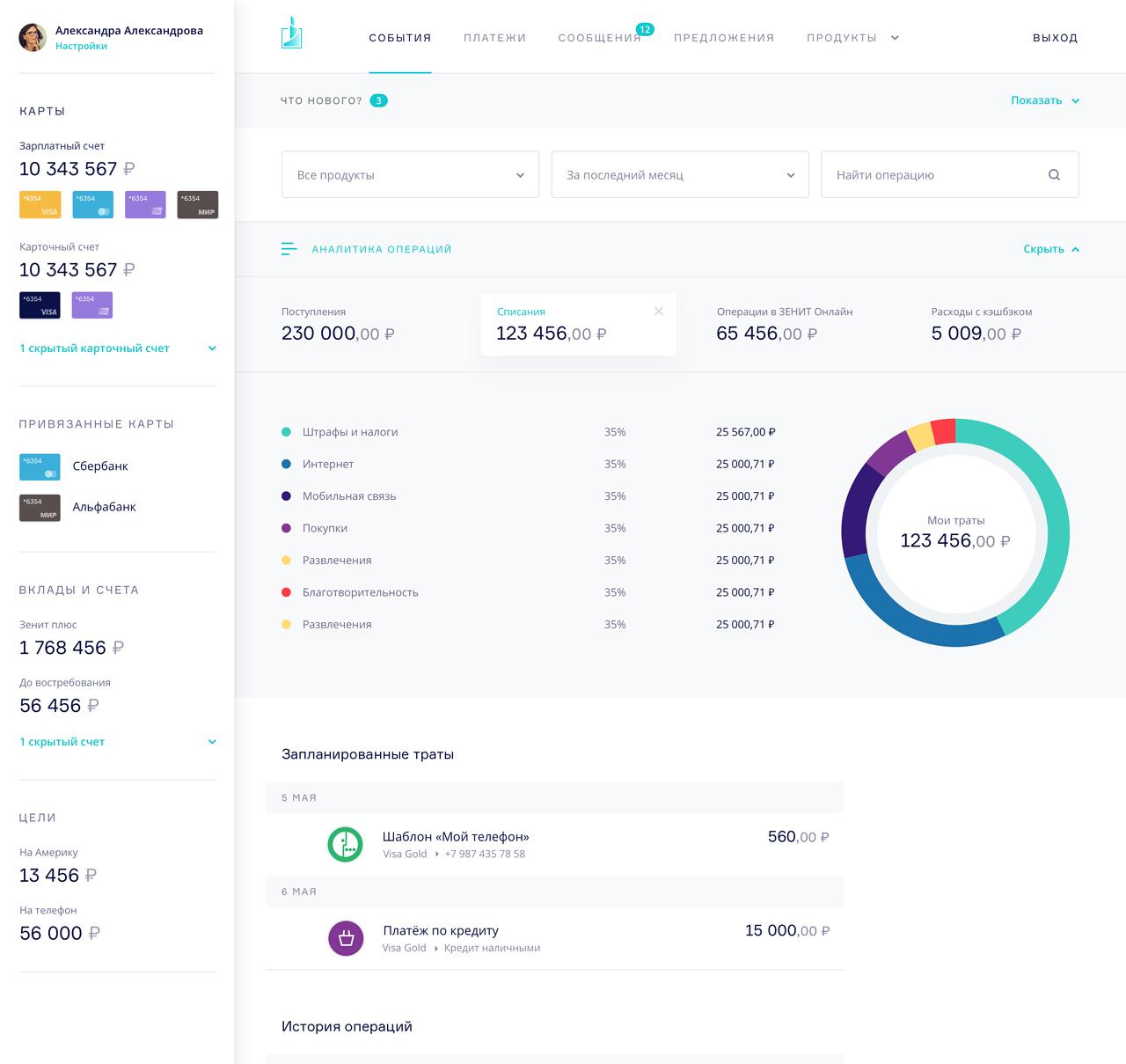Банк «Зенит». Редизайн сайта и ДБО